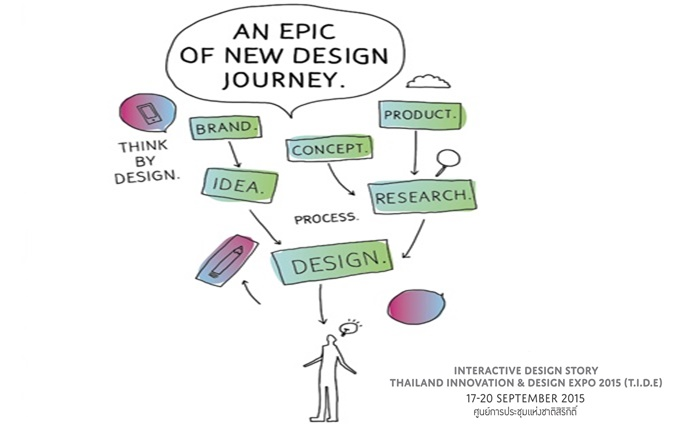กรมส่งเสริมการค้าระหว่างประเทศ เชิญเยี่ยมชมโครงการ Design Service Society (Thailand Innovation and Design Expo 2015)