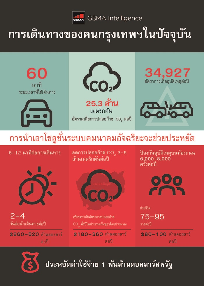 GSMA_Infographic_Th (1)