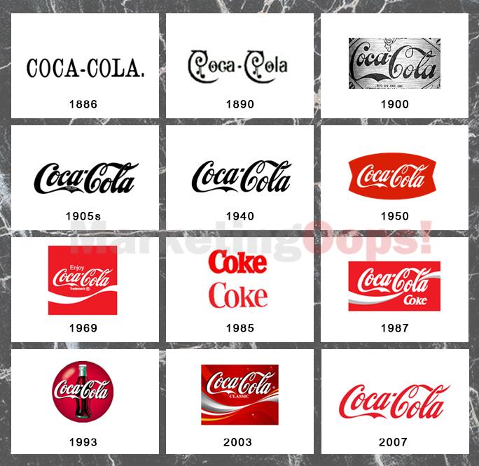 cocacola logo history