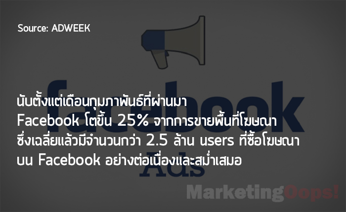 fb ad growth