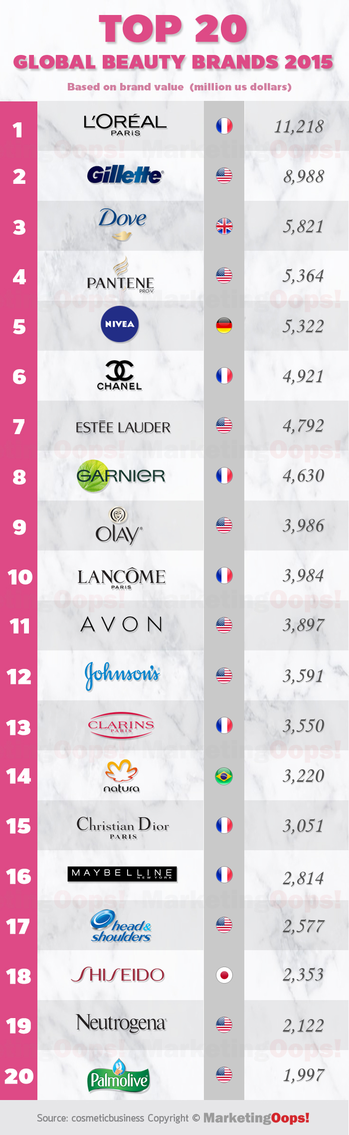top beauty brands-Recovered