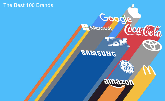 แอ๊ปเปิ้ล กูเกิล โค้ก รั้งตำแหน่งสุดยอดแบรนด์ของโลกปี 2015