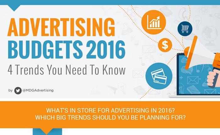 4 เทรนด์ที่ควรรู้ สำหรับการทำงบโฆษณาในปี 2016