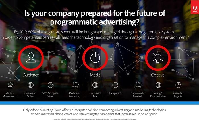 อะโดบี เปิดตัวแพลทฟอร์มโฆษณาแบบตัดสินใจอัตโนมัติที่ล้ำสุดในวงการ