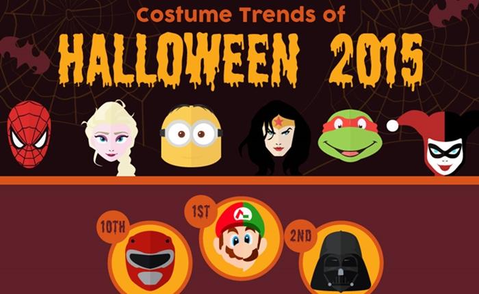 สำรวจเทรนด์ Halloween 2015 ชุดไหนมาแรงสุด