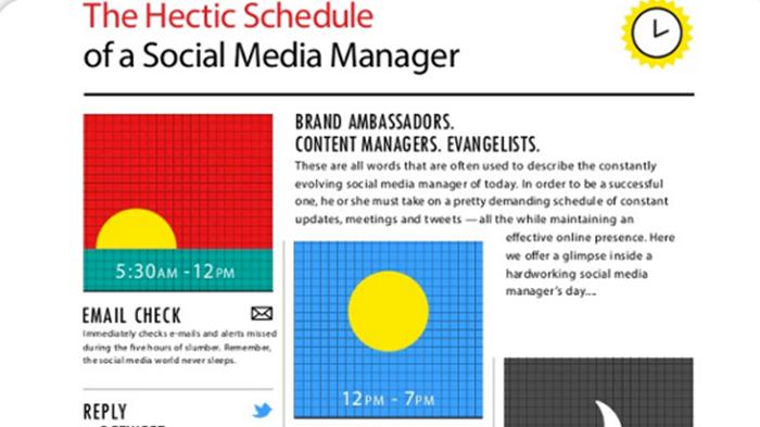 มาดูว่า social media manager ทำงานอะไรบ้างในหนึ่งวัน