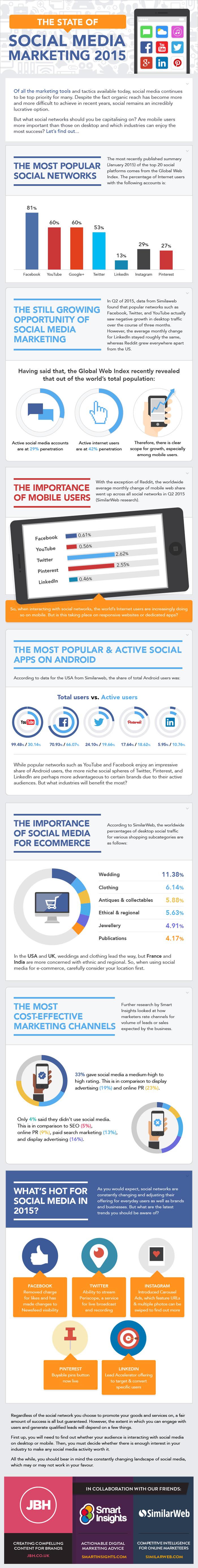 Social-media-info-700