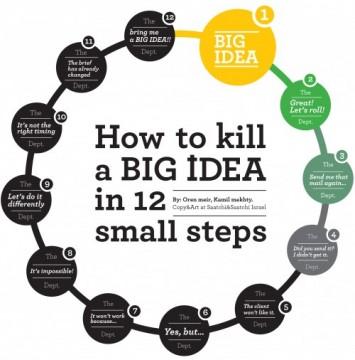 big-idea-500x506