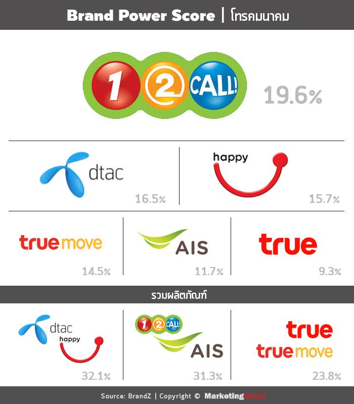 bps telecom