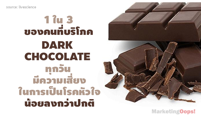 dark choc heart