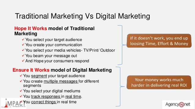 digital-marketing-101-v10-6-638