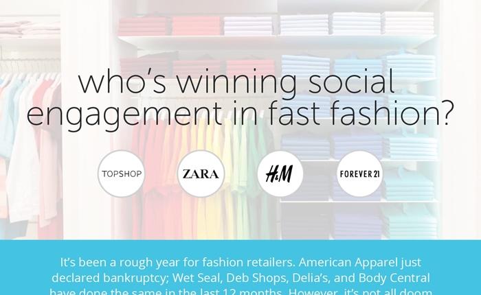 4 แบรนด์แฟชั่นชั้นนำของโลก กับการใช้ Social Media ใครจะชนะ?