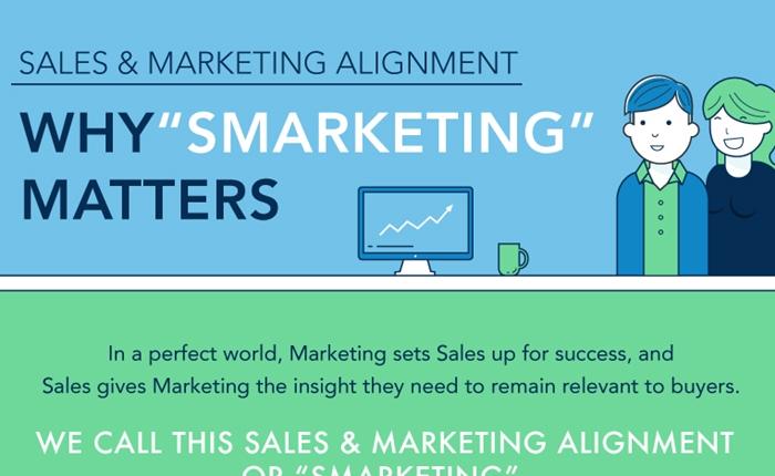 "Sale + Marketing = ""SMarketing"" ความต่างที่ลงตัว"