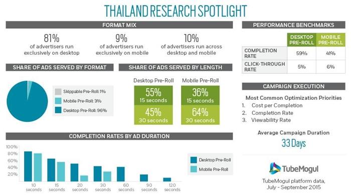 0_0_0_0_70_campaign-asia-content-20151102023857-Thailand-700