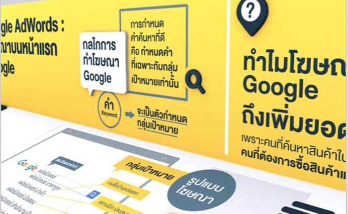 ทำตลาดกับ Google อย่างไรให้สำเร็จ โจทย์ที่ SME ต้องรู้