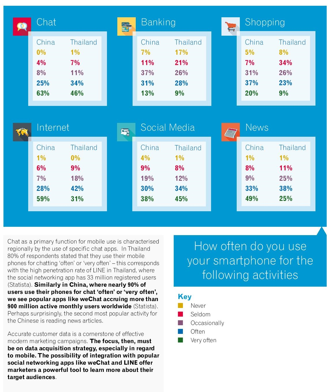Digital Consumer View 2015 (Asia)-page-009-resize