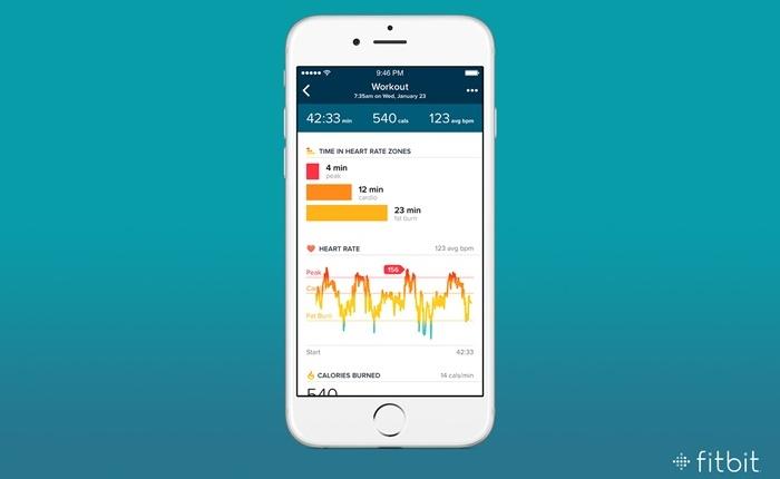 ฟีเจอร์ใหม่จาก ฟิตบิท ชาร์จ เอชอาร์ (Fitbit Charge HR™) และ ฟิตบิท เซิร์จ (Fitbit Surge™) ช่วยแทร็กการทำกิจกรรมต่างๆได้อัตโนมัติ