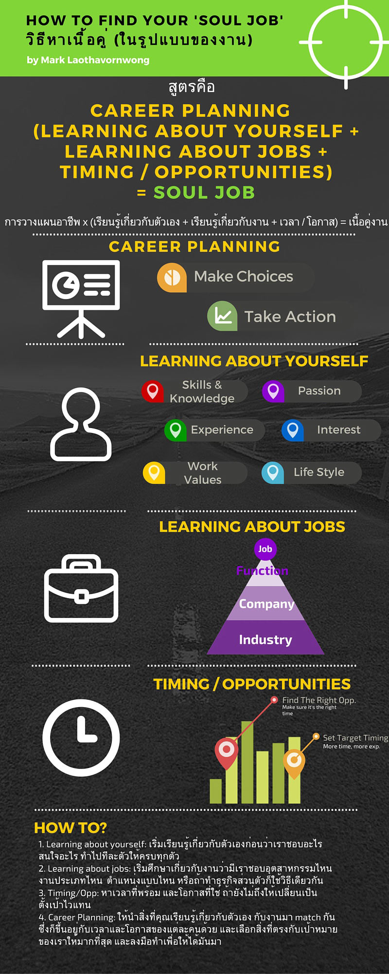How-to-find-your-soul-job-infographic