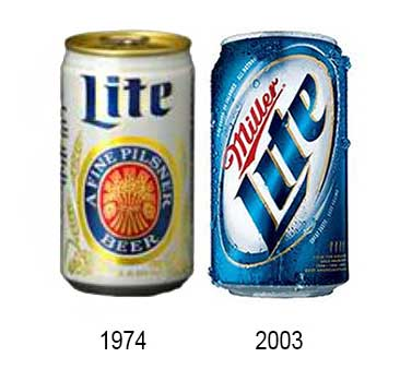 Miller-Lite-1974-2003-cans