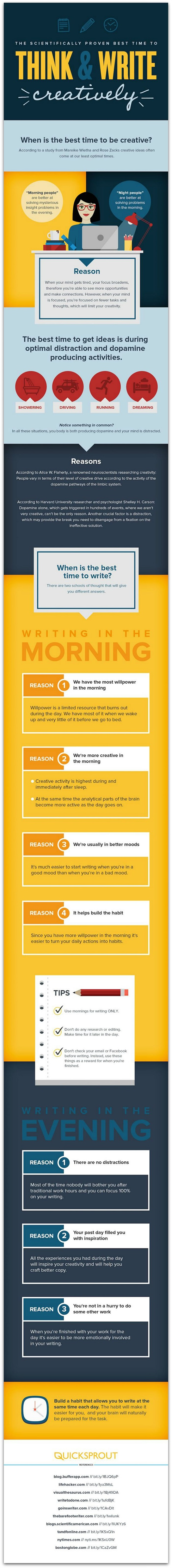 Scientific_Best_Time_to_Write_Be_Creative_Infographic