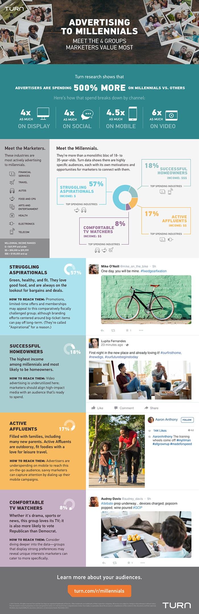 Turn-Millennial-Report-01-2015