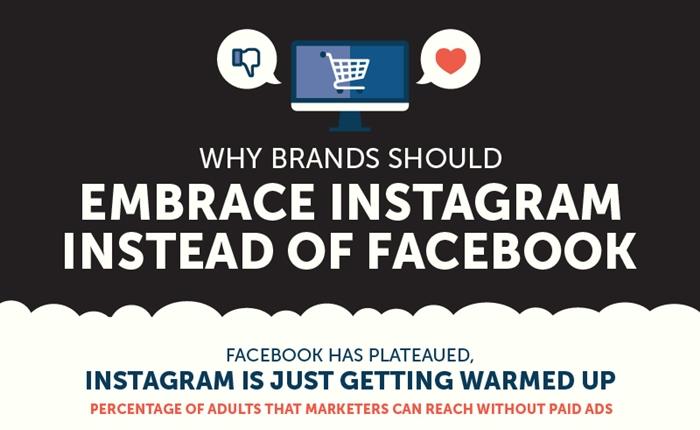 ทำไมแบรนด์ถึงควรใช้ Instagram มากกว่า Facebook