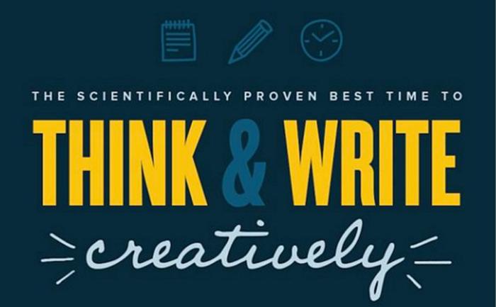 เขียนช่วงไหนได้งานแจ่มที่สุดตามหลักวิทยาศาสตร์