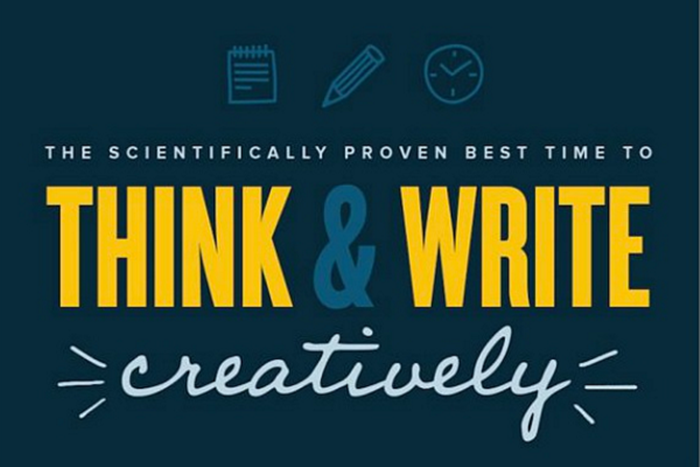 WritingInfographic
