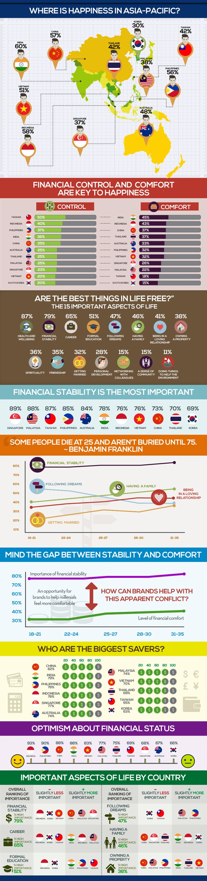 campaign-asia-content-MillenialStudy_infographics_Main-700