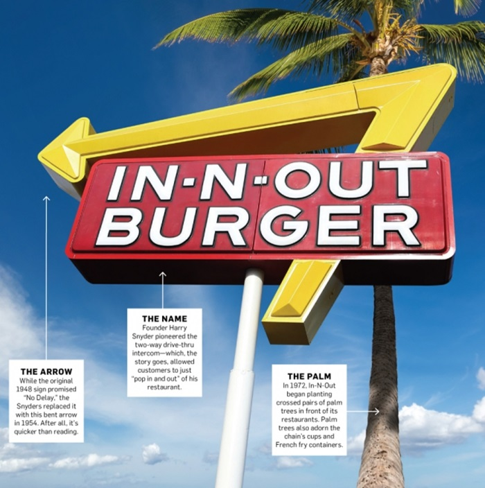 innout-perspective