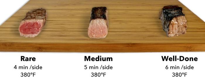 many_steaks_board