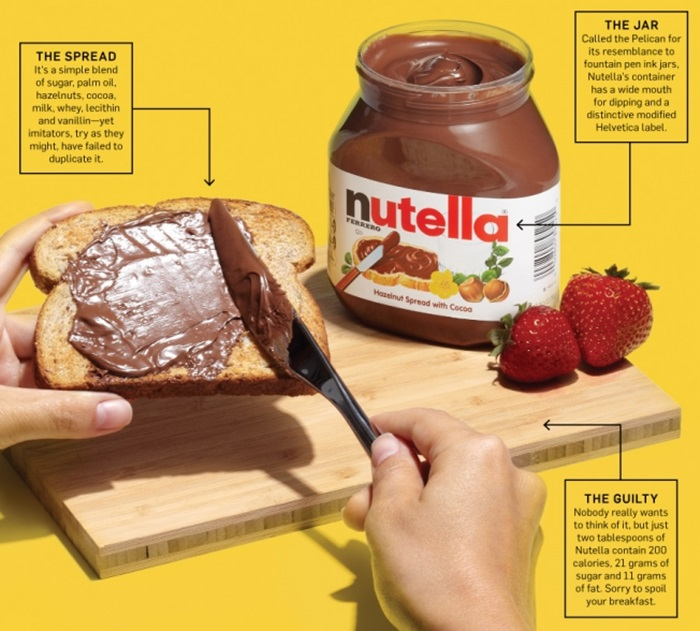 nutella-perspective-01-2015