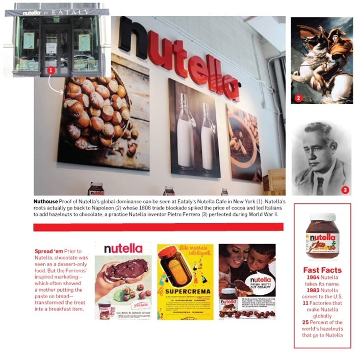 nutella-perspective-02-2015