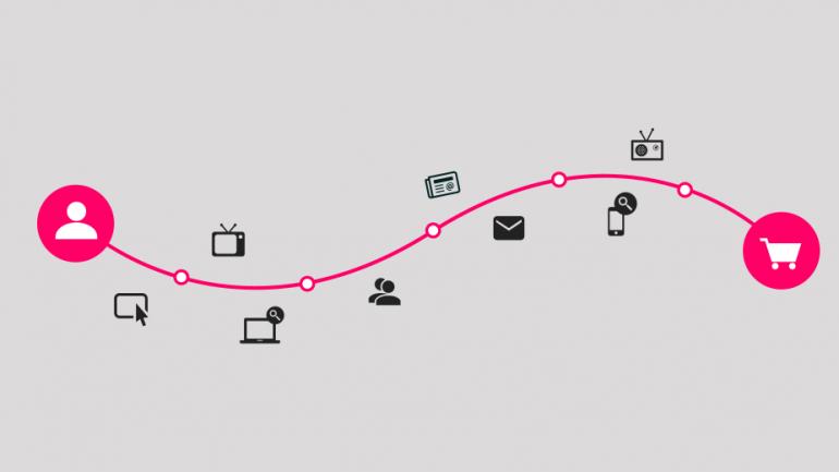 Consumer Journey ปัจจุบันนั้นเป็นแบบใด ทำยังไงถึงจะเข้าถึงชีวิตของผู้บริโภคได้