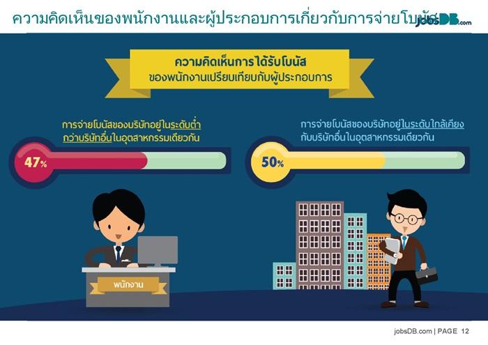 Presentation_Bonus Report-page-017