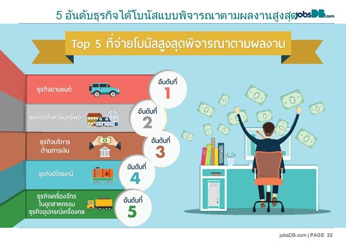 Presentation_Bonus Report-page-027
