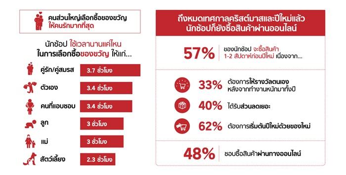Rakuten_TARAD_Infographic_1