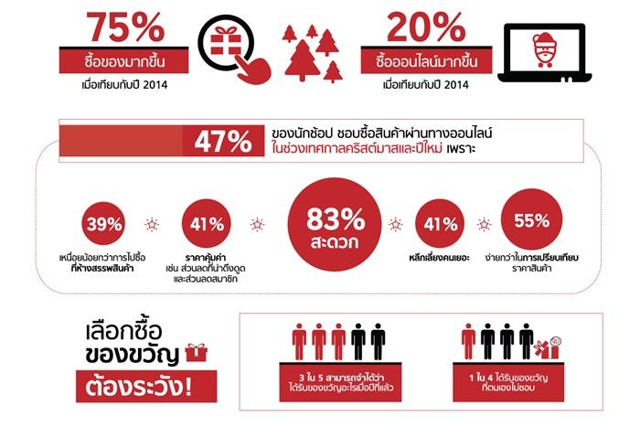 Rakuten_TARAD_Infographic_2