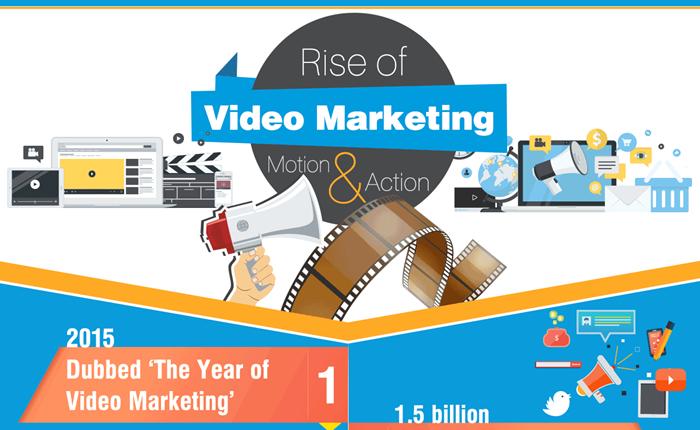 2015 ปีแห่งการเติบโตของ Video Marketing พร้อมก้าวต่อไปในอนาคต