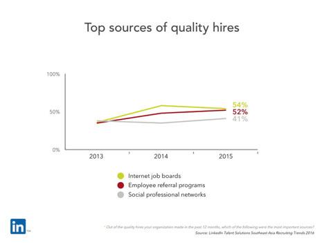 career-trend-2016-3