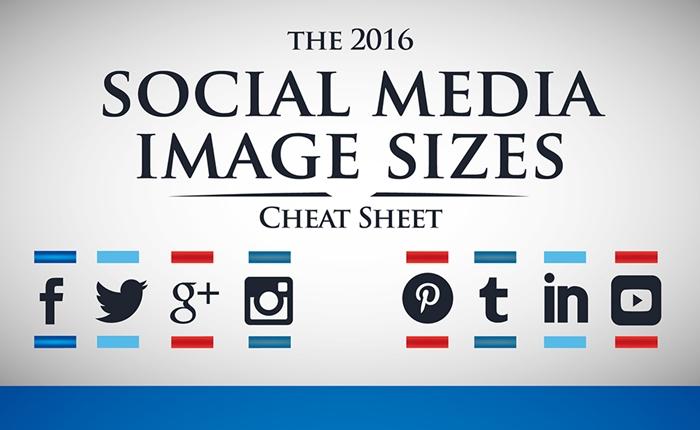 ถึงเวลาอัพเดทขนาดภาพต่างๆ ใน Social Media