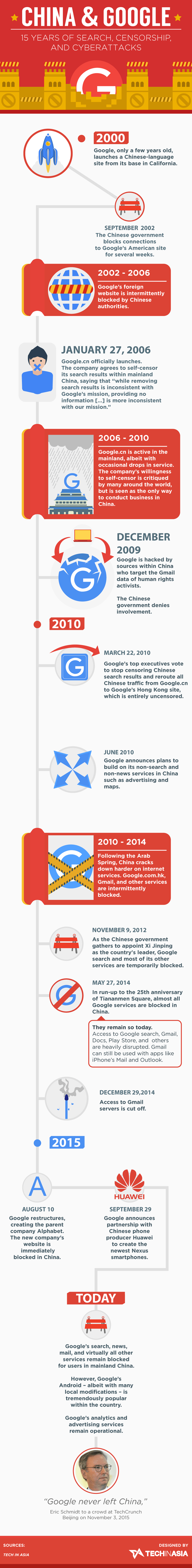 china-and-google-history-3