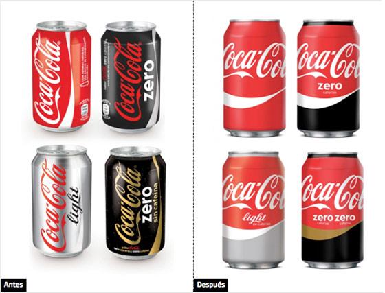 กระป๋อง Coca Cola ที่สเปนที่เปลี่ยนไป หลังจากใช้กลยุทธ์ One Brand Strategy