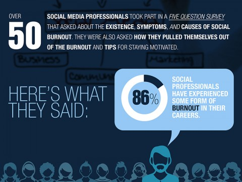 social_media_burnout_final_dribbble