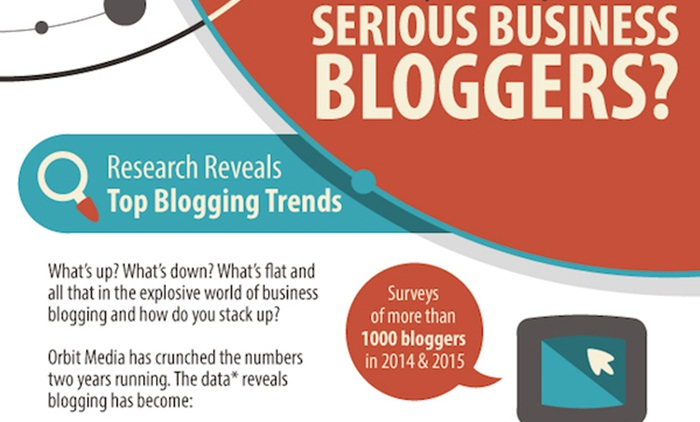 BloggerInfographic