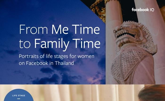 สำรวจพฤติกรรมการใช้ Facebook ของสาวไทย