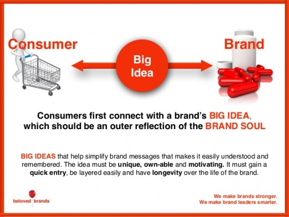 marketing-execution-workshop-37-638