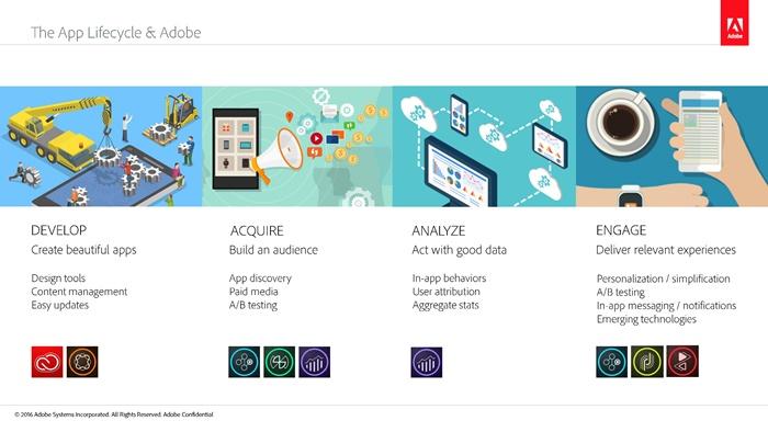 Adobe-4
