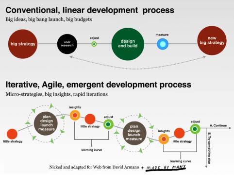 Rohn-Jay-Miller-diagram1
