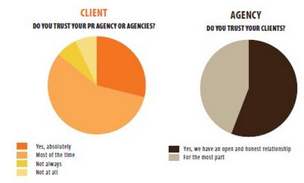agency-client-trust-graph